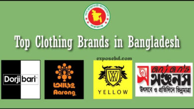 Clothing Brands in Bangladesh